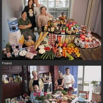 Týždenná dávka jedla z rôznych štátov