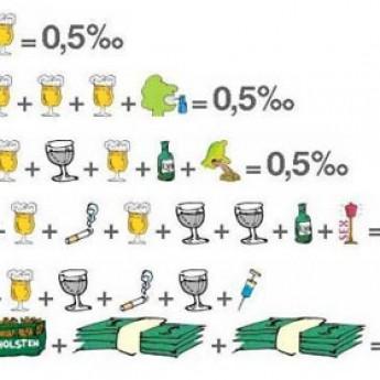 Pivný vzorec
