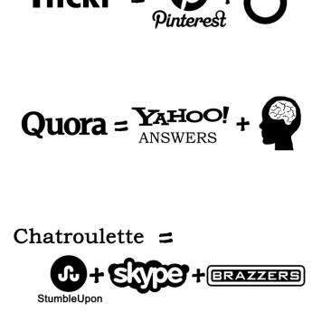 Matematika sociálnych sietí
