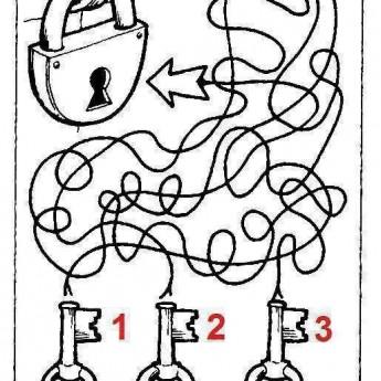 Ktorý kľúč patrí do zámku?