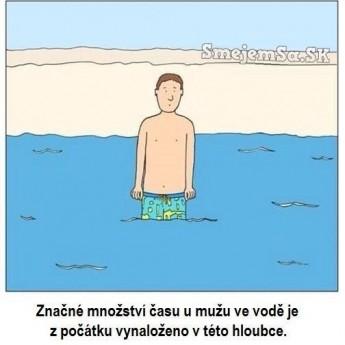 Muži vo vode