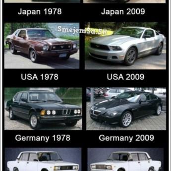 Evolúcia automobilov