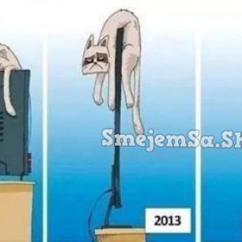 Evolúcia televízorov