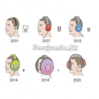 Evolúcia slúchadiel