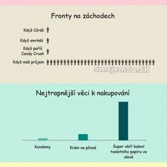 Pravdivé fakty zo života