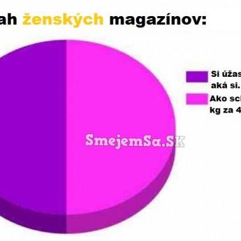 Obsah ženských magazínov