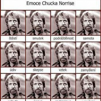Emócie Chucka Norrisa