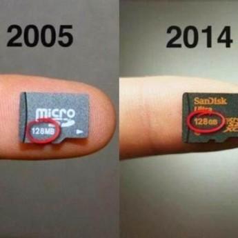 Rozdiel 9 rokov v technológiách